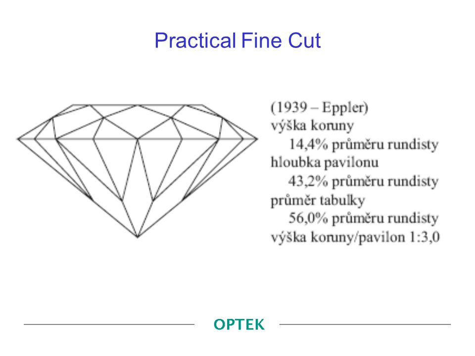 Practical Fine Cut Existují i jiné moderní brusy (Scandinavian diamond a další), které se ale od Practical Fine Cut liší jen nepodstatně.