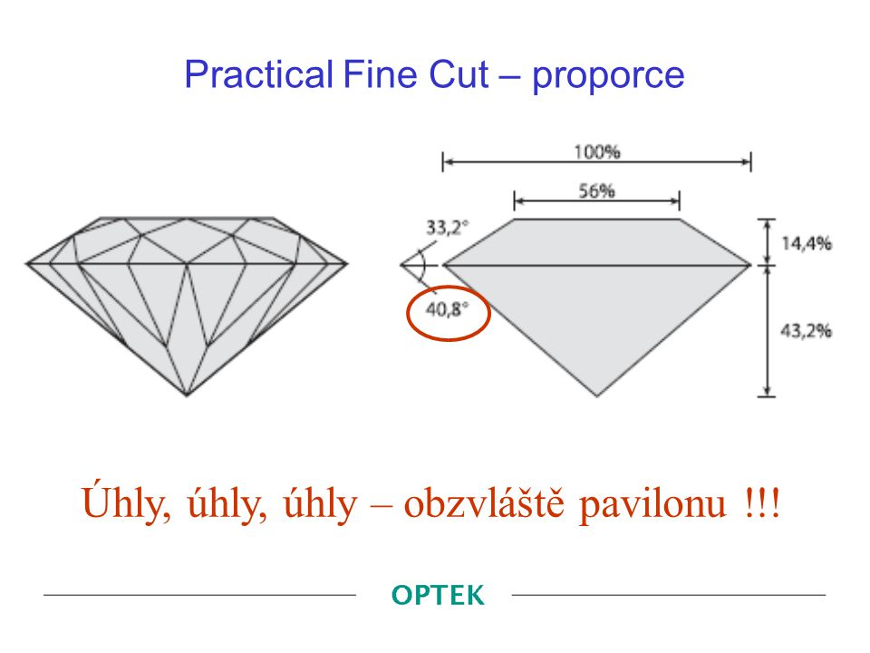 Practical Fine Cut – proporce
