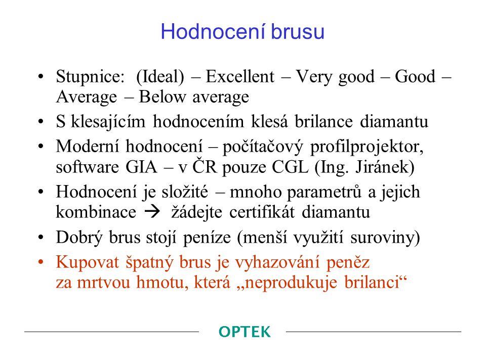Hodnocení brusu Stupnice: (Ideal) – Excellent – Very good – Good – Average – Below average. S klesajícím hodnocením klesá brilance diamantu.