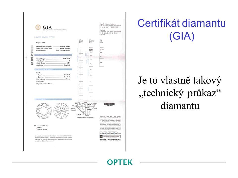 Certifikát diamantu (GIA)