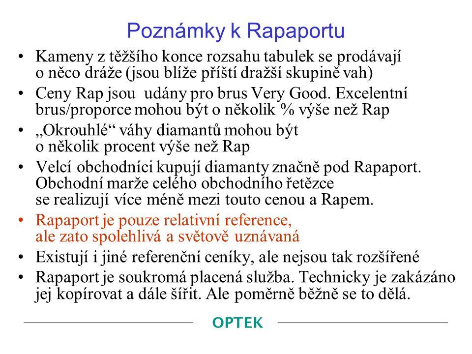 Poznámky k Rapaportu Kameny z těžšího konce rozsahu tabulek se prodávají o něco dráže (jsou blíže příští dražší skupině vah)