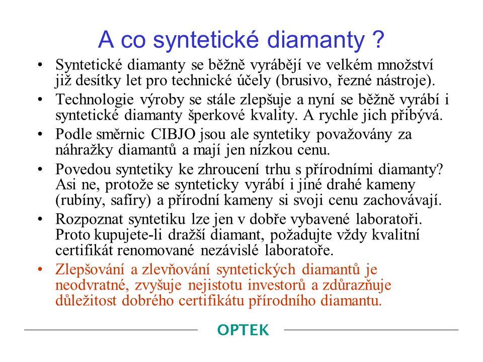 A co syntetické diamanty