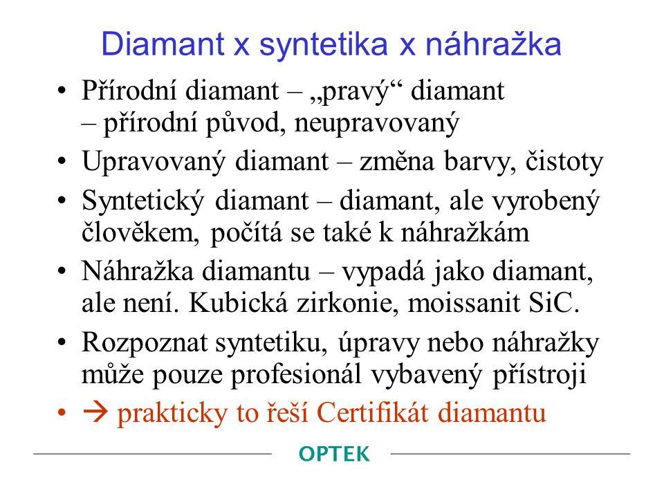 Diamant x syntetika x náhražka