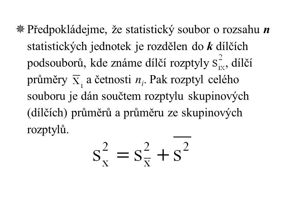Předpokládejme, že statistický soubor o rozsahu n statistických jednotek je rozdělen do k dílčích podsouborů, kde známe dílčí rozptyly , dílčí průměry a četnosti ni.