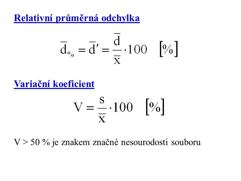 Relativní průměrná odchylka