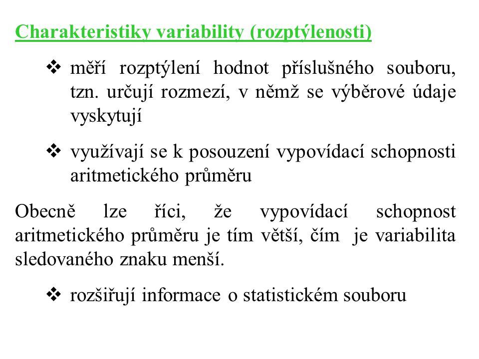 Charakteristiky variability (rozptýlenosti)