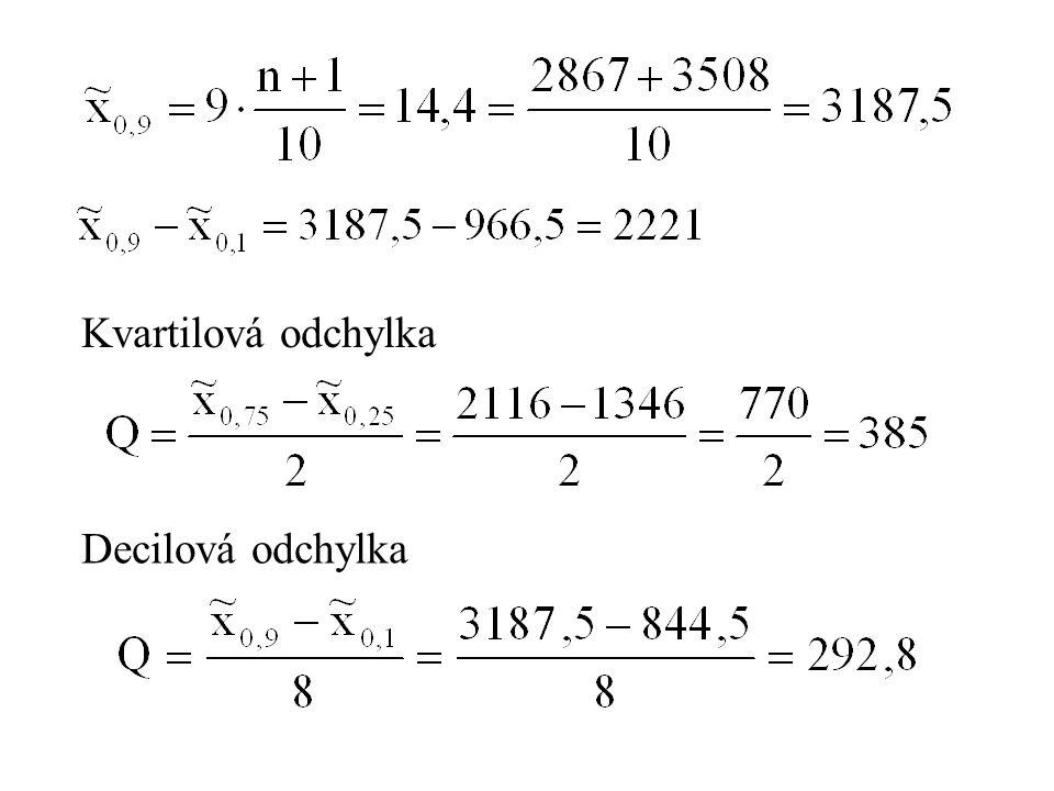 Kvartilová odchylka Decilová odchylka