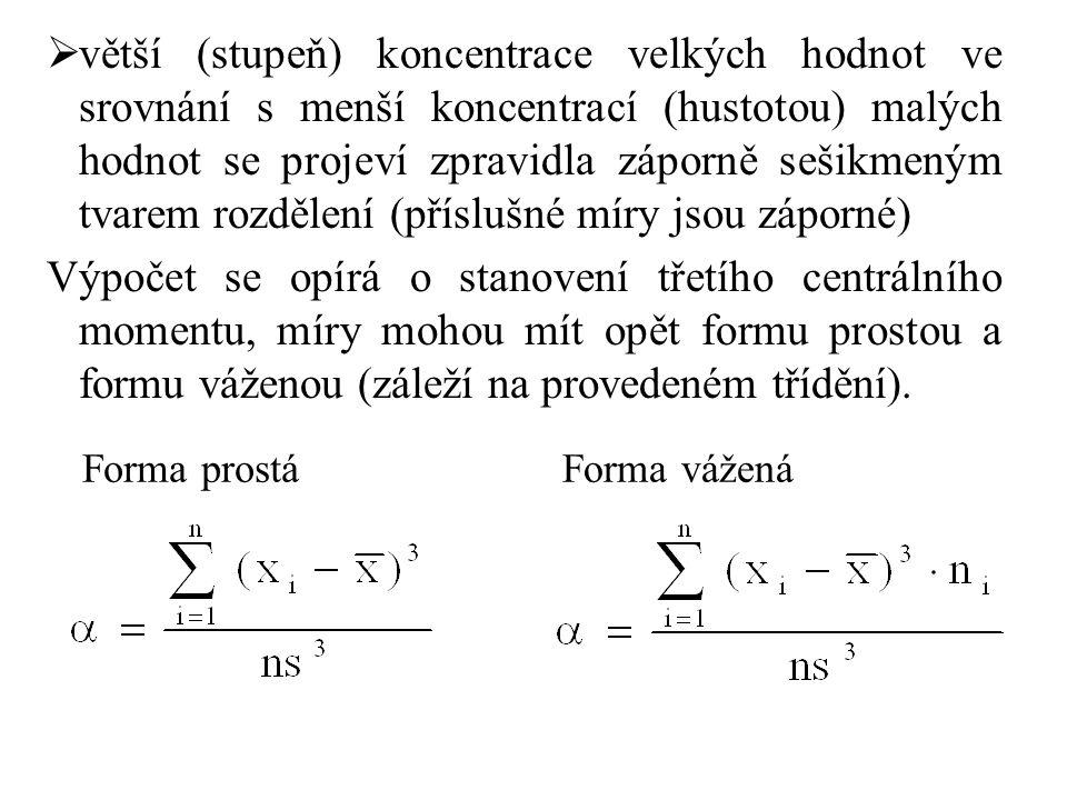 větší (stupeň) koncentrace velkých hodnot ve srovnání s menší koncentrací (hustotou) malých hodnot se projeví zpravidla záporně sešikmeným tvarem rozdělení (příslušné míry jsou záporné)