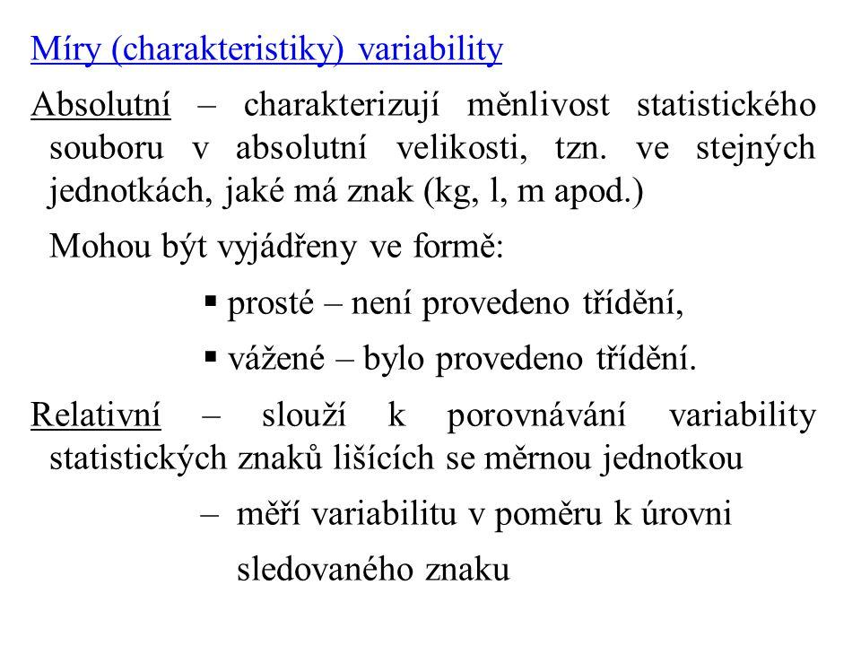 Míry (charakteristiky) variability