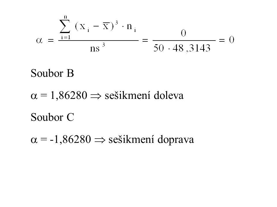 Soubor B = 1,86280  sešikmení doleva Soubor C = -1,86280  sešikmení doprava
