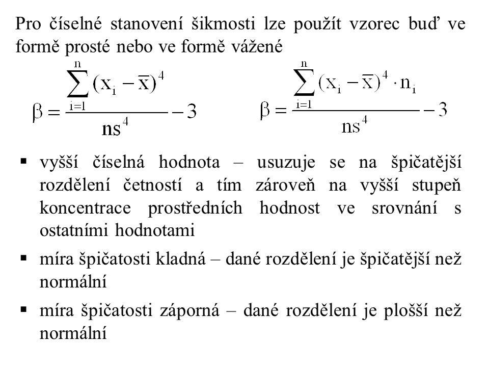 Pro číselné stanovení šikmosti lze použít vzorec buď ve formě prosté nebo ve formě vážené