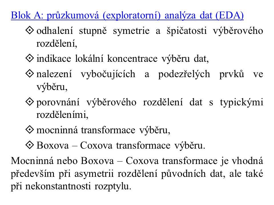 Blok A: průzkumová (exploratorní) analýza dat (EDA)