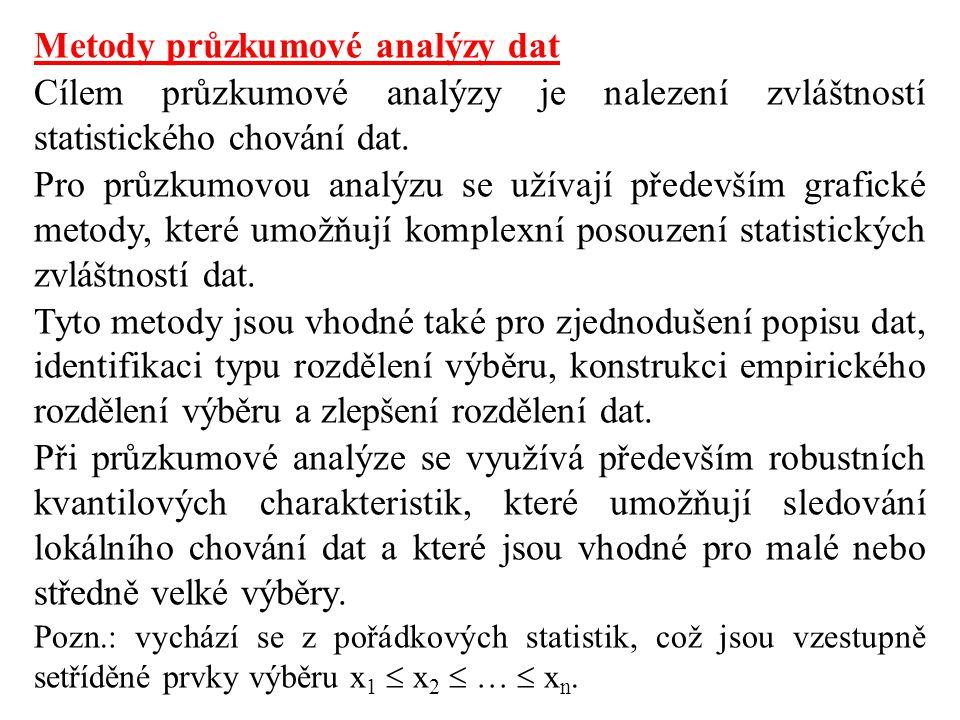 Metody průzkumové analýzy dat
