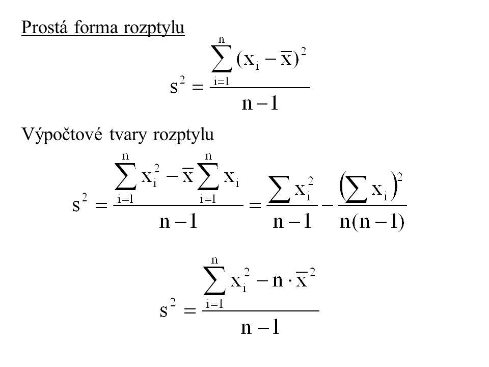 Prostá forma rozptylu Výpočtové tvary rozptylu