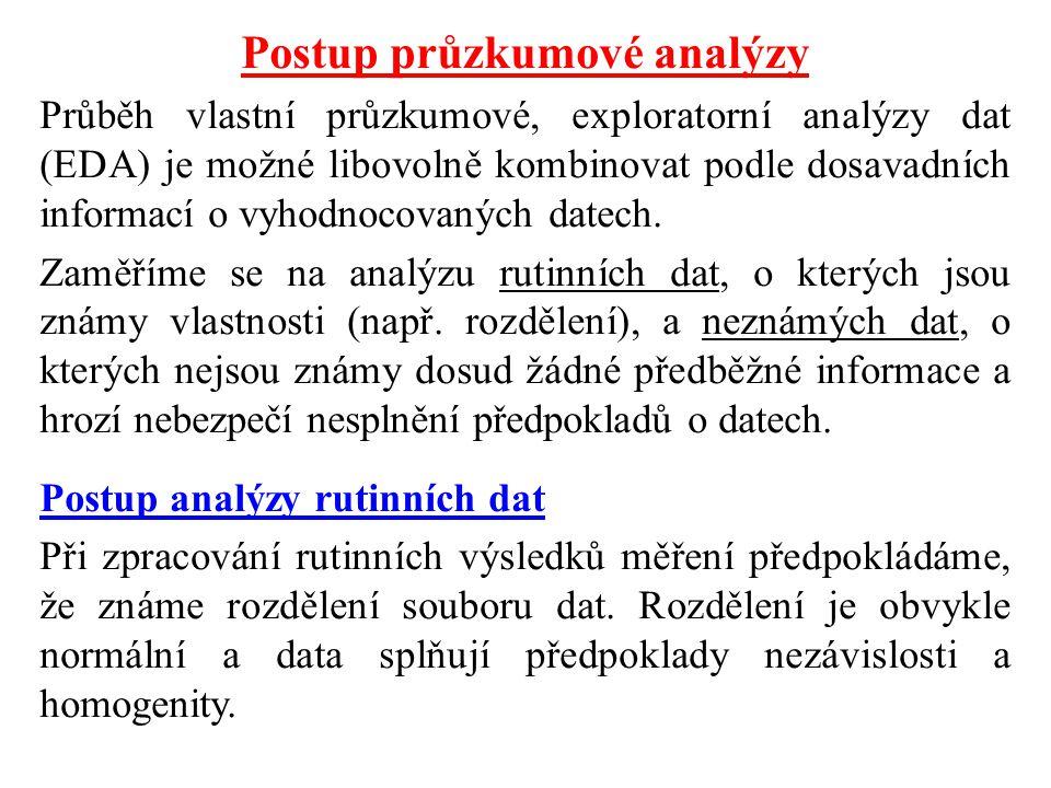 Postup průzkumové analýzy