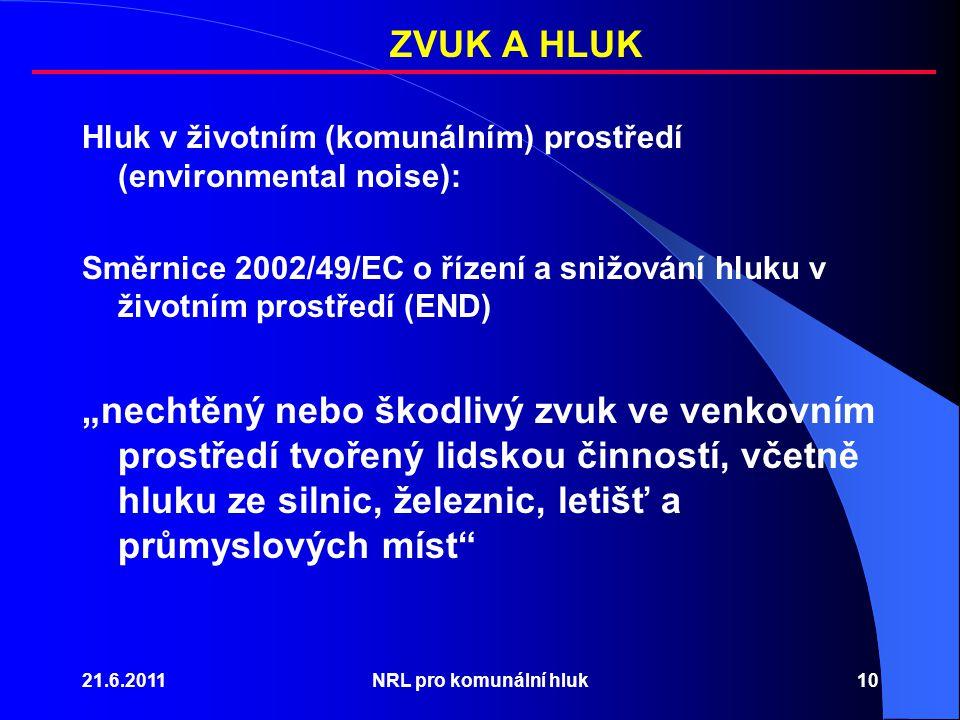 ZVUK A HLUK Hluk v životním (komunálním) prostředí (environmental noise): Směrnice 2002/49/EC o řízení a snižování hluku v životním prostředí (END)