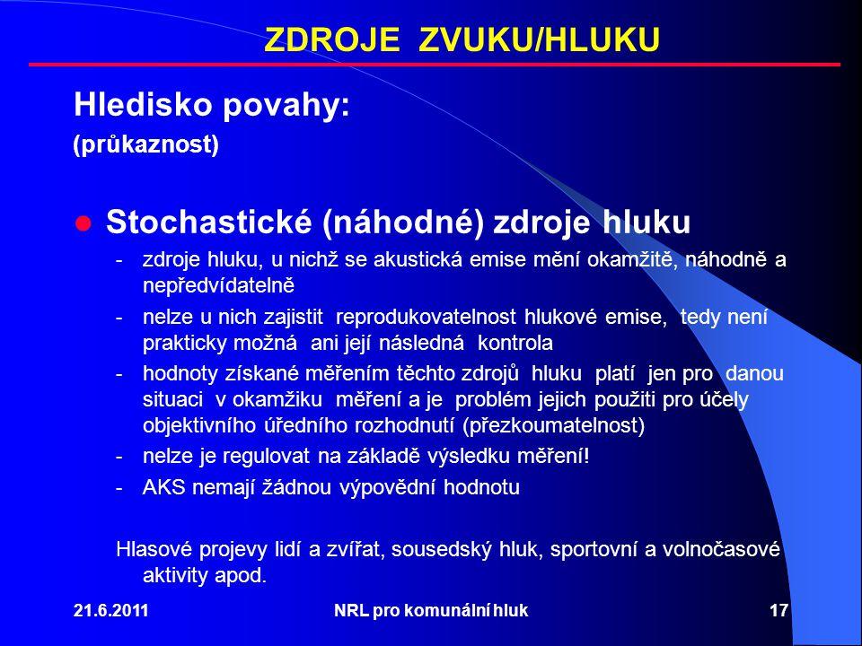 Stochastické (náhodné) zdroje hluku