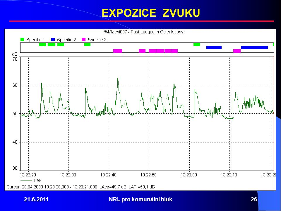 EXPOZICE ZVUKU 21.6.2011 NRL pro komunální hluk