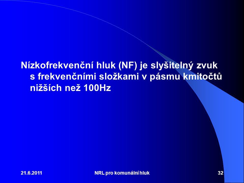Nízkofrekvenční hluk (NF) je slyšitelný zvuk s frekvenčními složkami v pásmu kmitočtů nižších než 100Hz