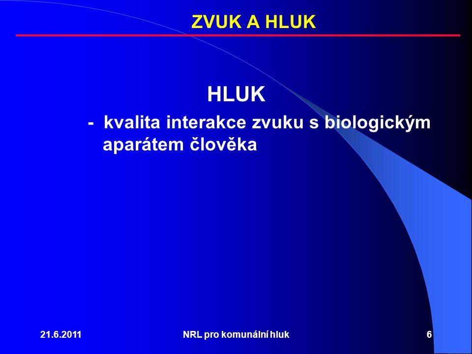ZVUK A HLUK HLUK. - kvalita interakce zvuku s biologickým aparátem člověka.