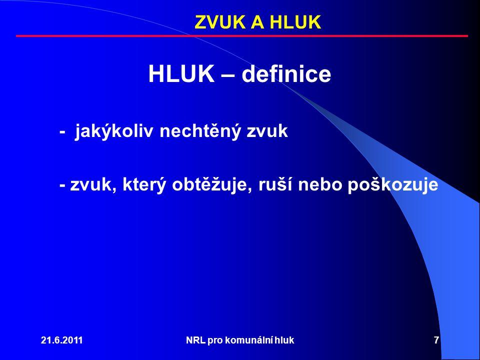 HLUK – definice ZVUK A HLUK - jakýkoliv nechtěný zvuk