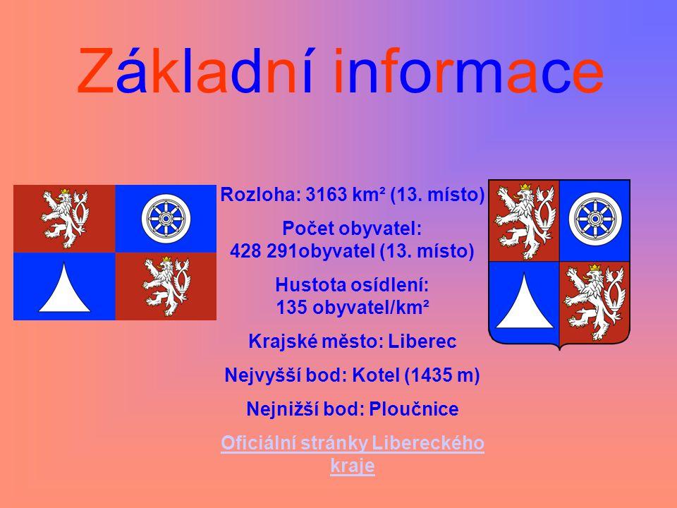 Základní informace Rozloha: 3163 km² (13. místo)