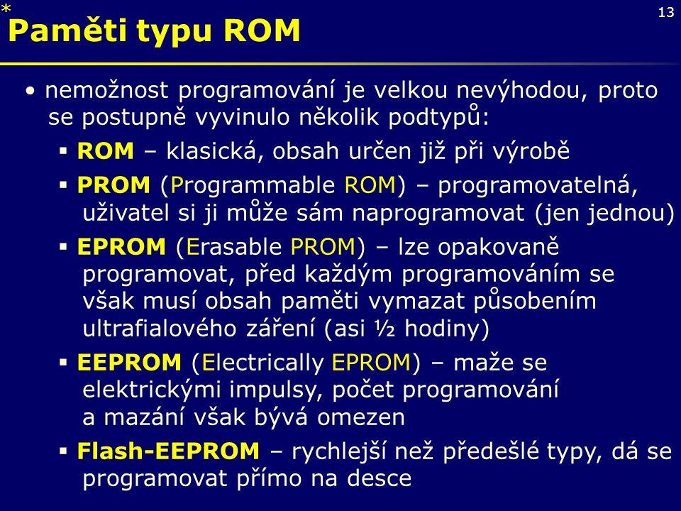 * Paměti typu ROM. nemožnost programování je velkou nevýhodou, proto se postupně vyvinulo několik podtypů: