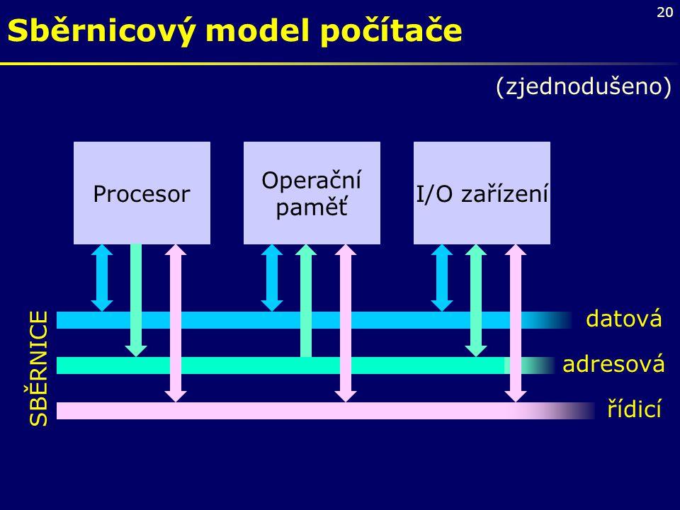 Sběrnicový model počítače