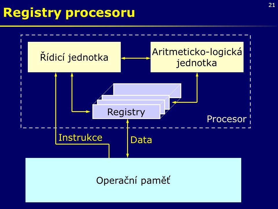 Registry procesoru Aritmeticko-logická Řídicí jednotka jednotka
