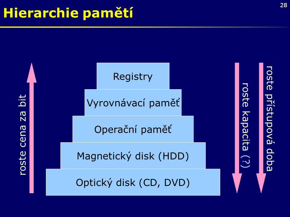 Hierarchie pamětí Registry roste přístupová doba Vyrovnávací paměť