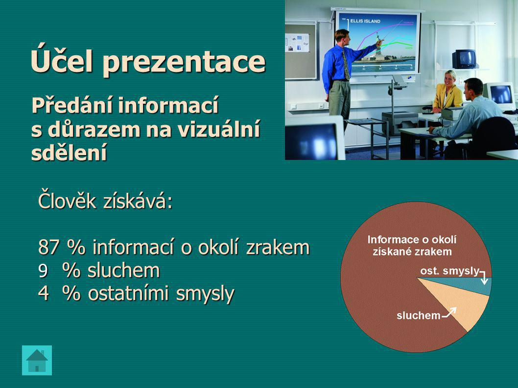 Účel prezentace Předání informací s důrazem na vizuální sdělení