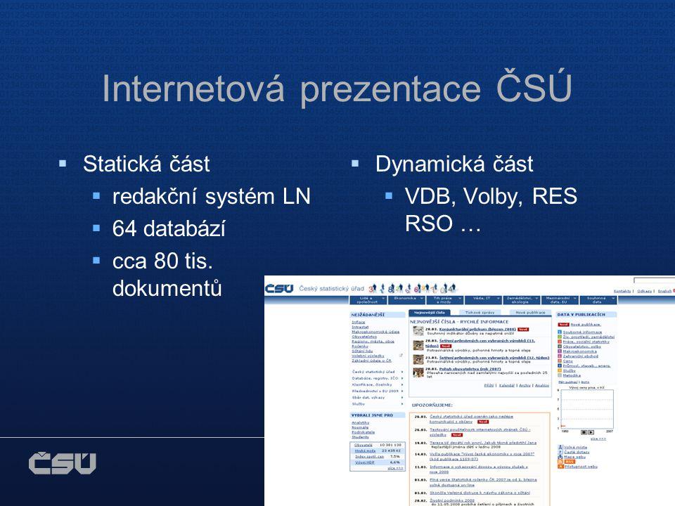 Internetová prezentace ČSÚ