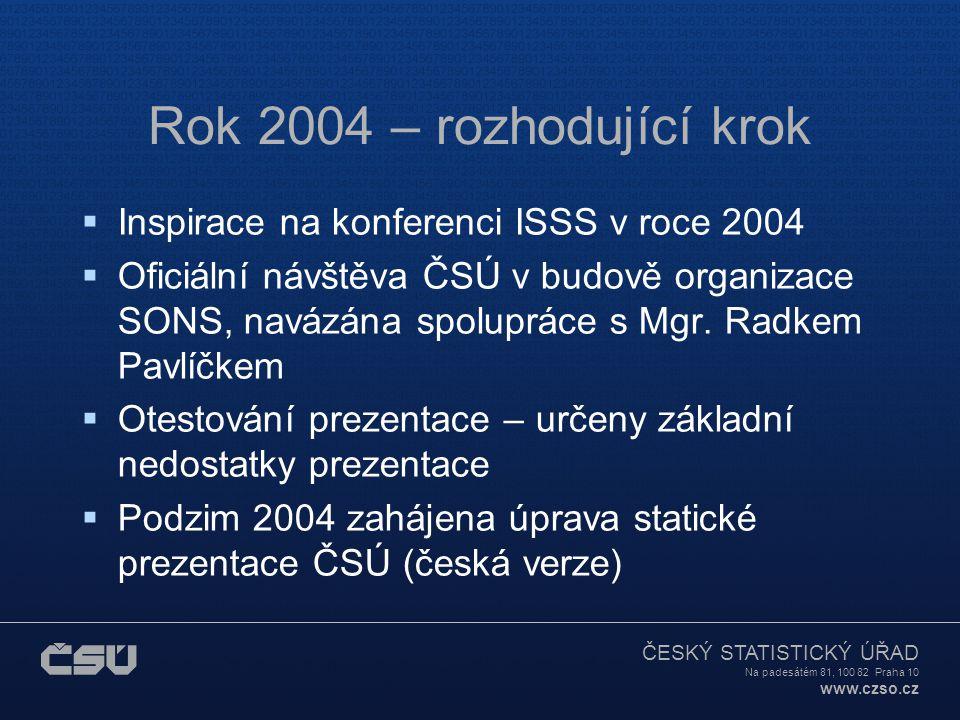 Rok 2004 – rozhodující krok Inspirace na konferenci ISSS v roce 2004