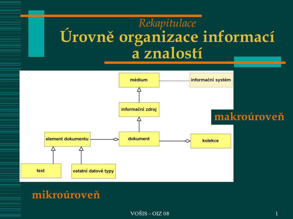 Rekapitulace Úrovně organizace informací a znalostí