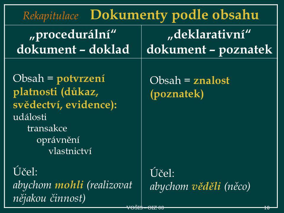 """""""procedurální dokument – doklad """"deklarativní dokument – poznatek"""