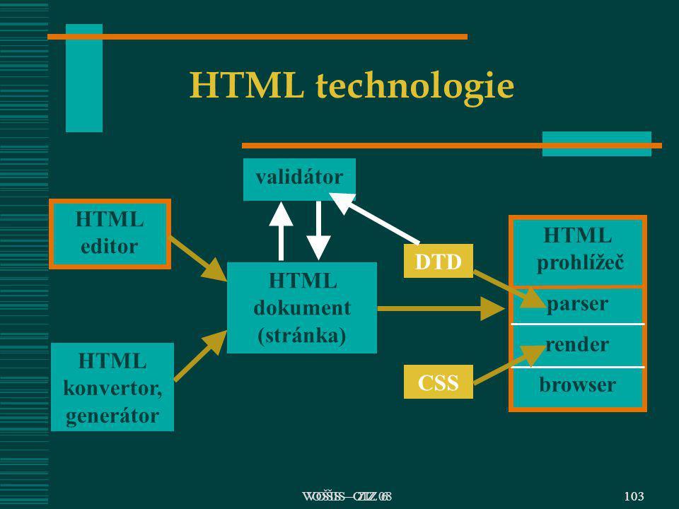 HTML dokument (stránka) HTML konvertor, generátor