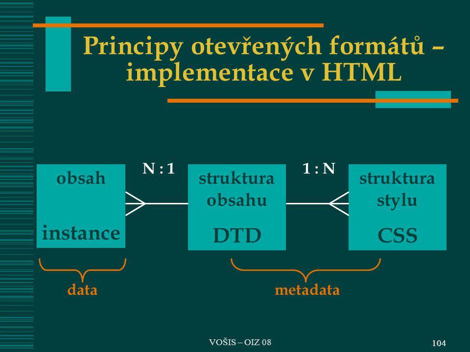 Principy otevřených formátů – implementace v HTML