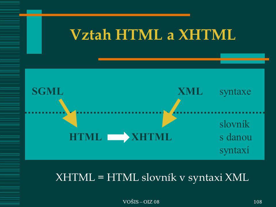 Vztah HTML a XHTML SGML XML syntaxe HTML XHTML slovník s danou syntaxí