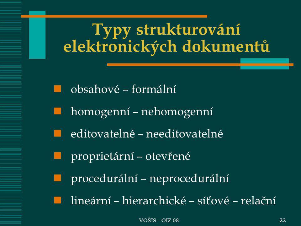 Typy strukturování elektronických dokumentů