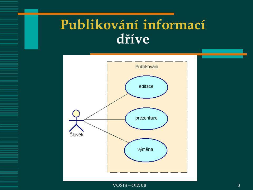 Publikování informací dříve