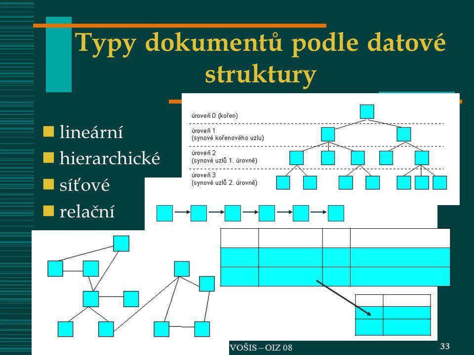 Typy dokumentů podle datové struktury