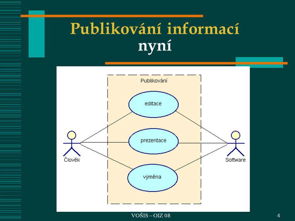 Publikování informací nyní