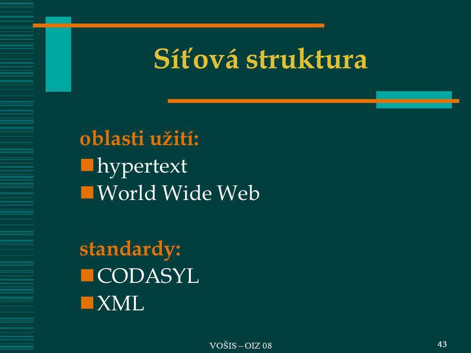 Síťová struktura oblasti užití: hypertext World Wide Web standardy: