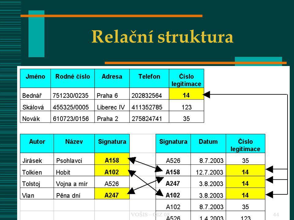 Relační struktura VOŠIS – OIZ 08 VOŠIS - ZIZ 6 VOŠIS - ZIZ 7 44 44