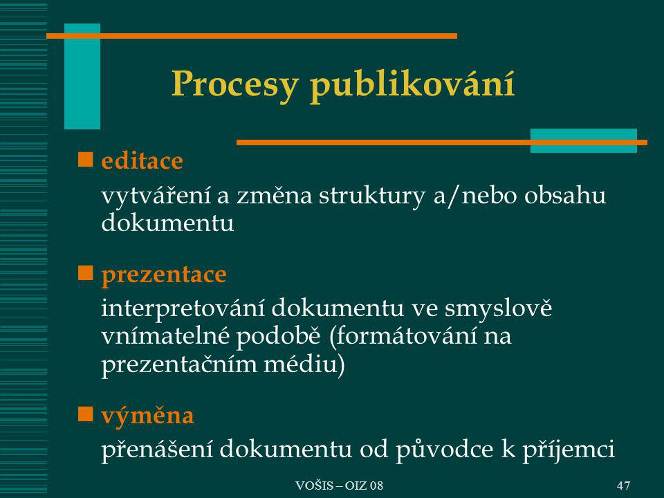 Procesy publikování editace