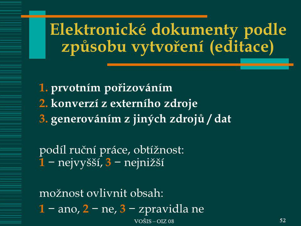 Elektronické dokumenty podle způsobu vytvoření (editace)