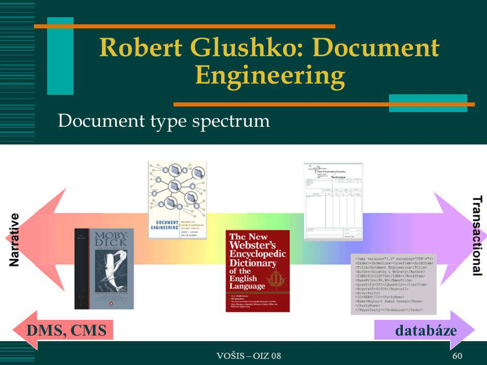 Robert Glushko: Document Engineering