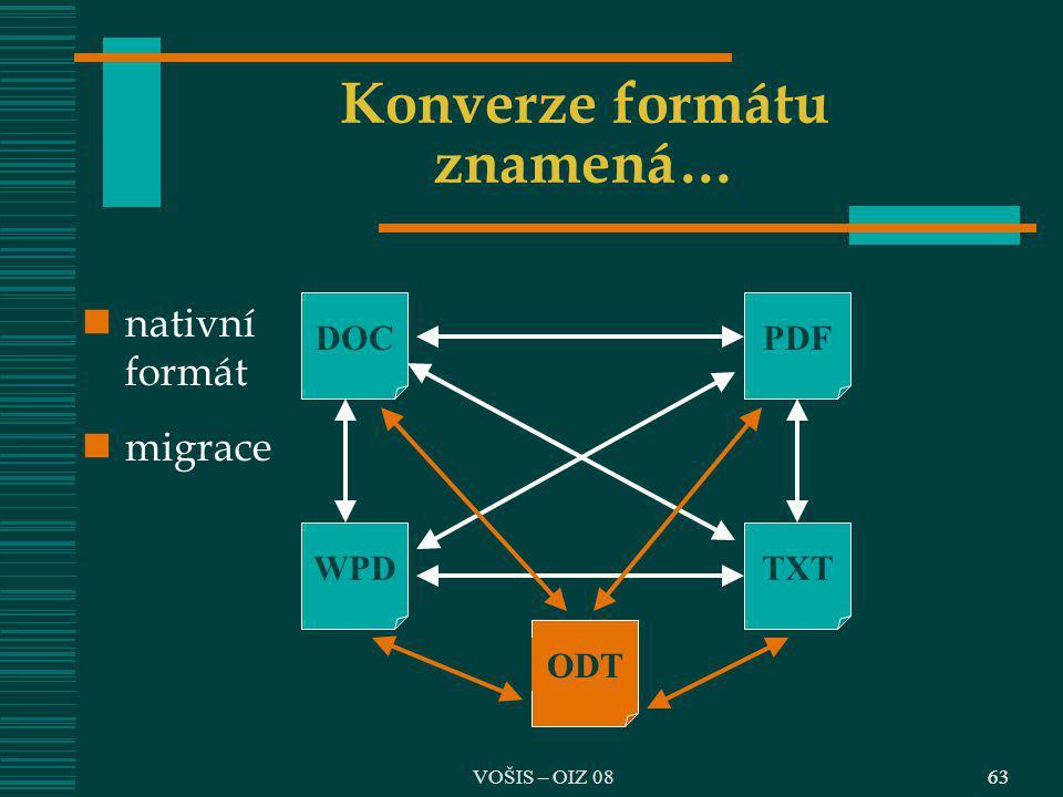 Konverze formátu znamená…