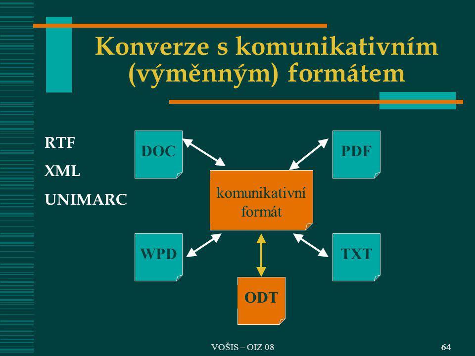 Konverze s komunikativním (výměnným) formátem