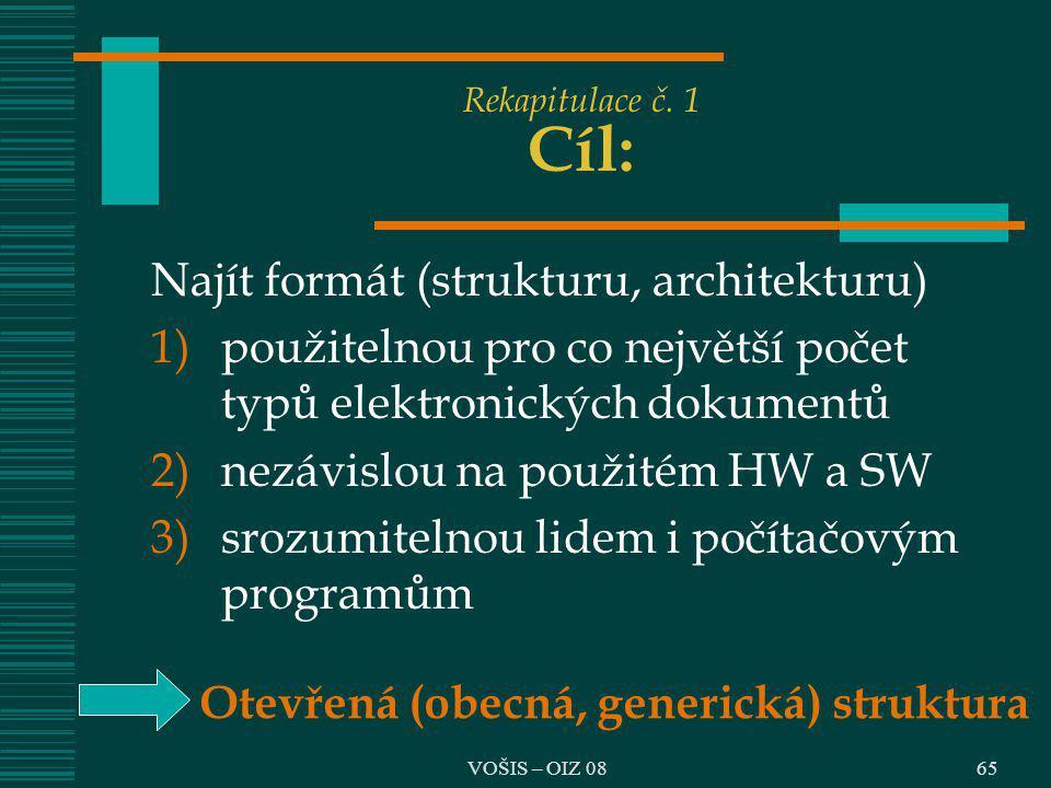 Najít formát (strukturu, architekturu)